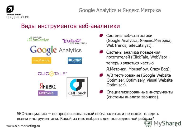 Виды инструментов веб-аналитики Системы веб-статистики (Google Analytics, Яндекс.Метрика, WebTrends, SiteCatalyst). Системы анализа поведения посетителей (ClickTale, WebVisor - теперь являеться частью Я.Метрики, Mouseflow, Crazy Egg). A/B тестировани