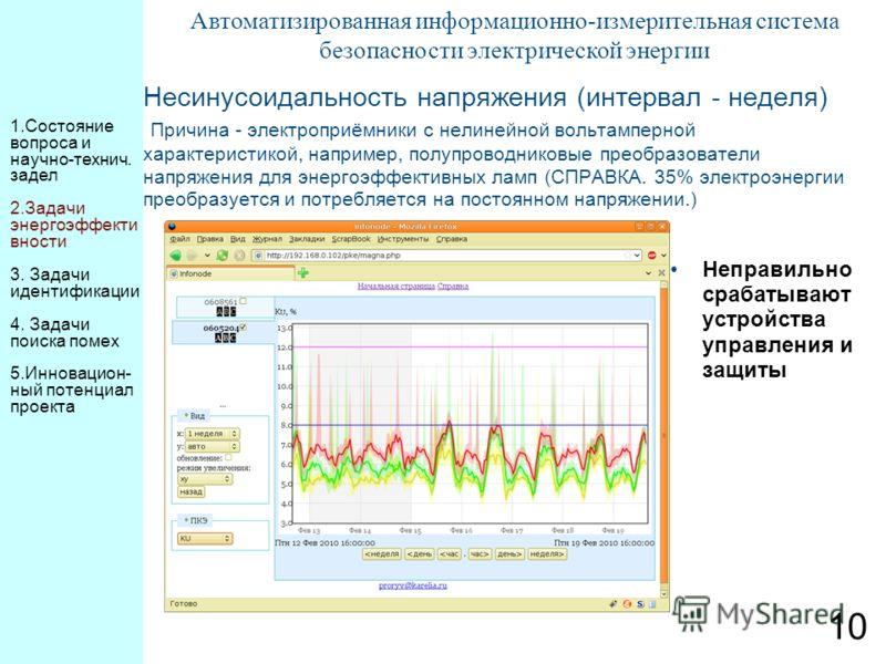 10 Автоматизированная информационно-измерительная система безопасности электрической энергии Несинусоидальность напряжения (интервал - неделя) Причина - электроприёмники с нелинейной вольтамперной характеристикой, например, полупроводниковые преобра