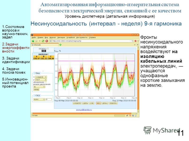 11 Автоматизированная информационно-измерительная система безопасности электрической энергии, связанной с ее качеством Уровень диспетчера (детальная информация) Несинусоидальность (интервал - неделя) 9-я гармоника Фронты несинусоидального напряжения