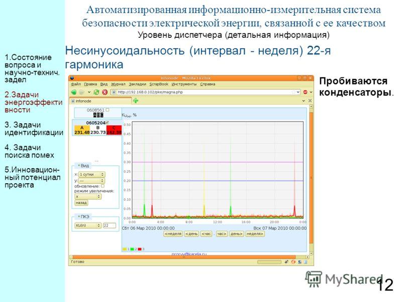 12 Автоматизированная информационно-измерительная система безопасности электрической энергии, связанной с ее качеством Уровень диспетчера (детальная информация) Несинусоидальность (интервал - неделя) 22-я гармоника Пробиваются конденсаторы. 1.Состоян