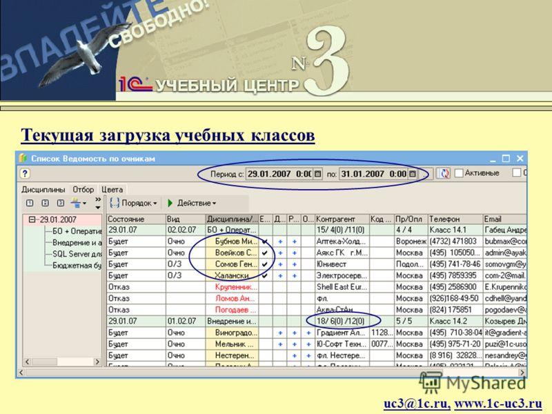uc3@1c.ru, www.1c-uc3.ru Текущая загрузка учебных классов