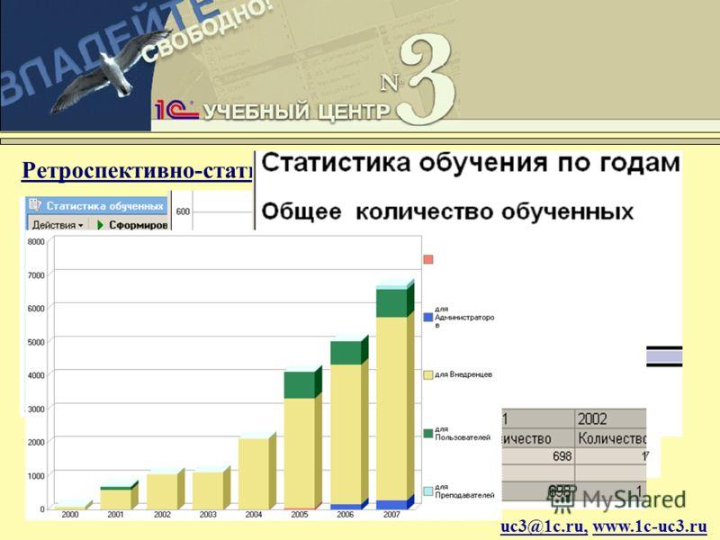uc3@1c.ru, www.1c-uc3.ru Ретроспективно-статистическая загрузка