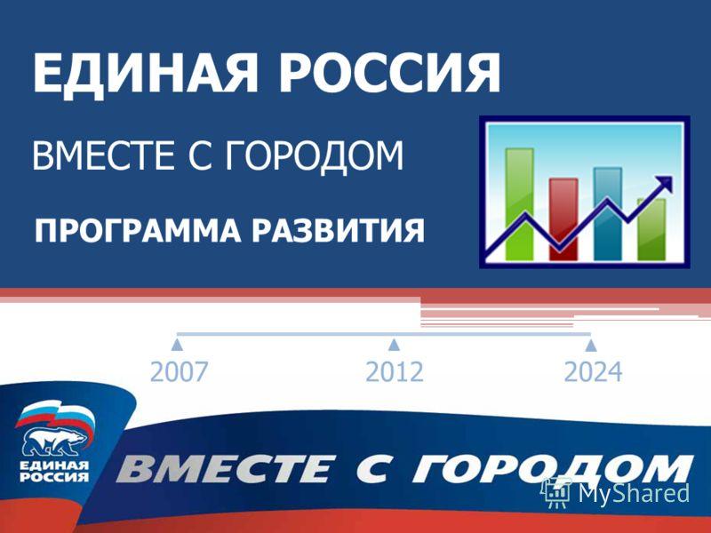ЕДИНАЯ РОССИЯ ВМЕСТЕ С ГОРОДОМ 2007 2012 2024 ПРОГРАММА РАЗВИТИЯ