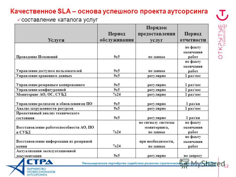 12 Качественное SLA – основа успешного проекта аутсорсинга составление каталога услуг Услуги Период обслуживания Порядок предоставления услуг Период отчетности Проведение Изменений9х5по заявке по факту окончания работ Управление доступом пользователе