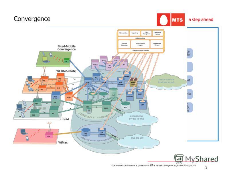 3 Convergence Новые направления в развитии ИБ в телекоммуникационной отрасли