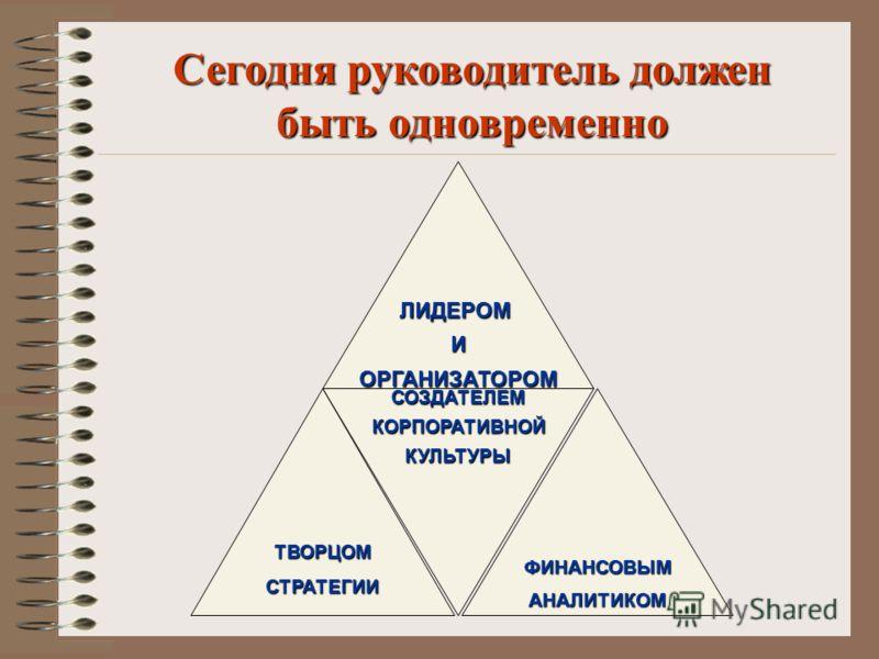 ЛИДЕРОМИОРГАНИЗАТОРОМ ФИНАНСОВЫМАНАЛИТИКОМТВОРЦОМСТРАТЕГИИСОЗДАТЕЛЕМКОРПОРАТИВНОЙКУЛЬТУРЫ Сегодня руководитель должен быть одновременно