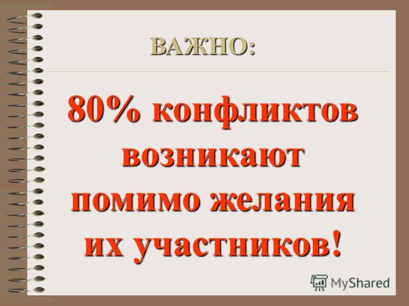 80% конфликтов возникают помимо желания их участников! ВАЖНО: