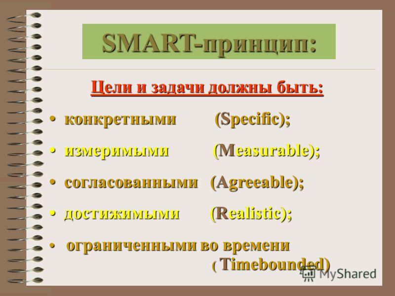 Цели и задачи должны быть: конкретными (Specific); конкретными (Specific); измеримыми (Measurable); измеримыми (Measurable); согласованными (Agreeable); согласованными (Agreeable); достижимыми (Realistic); достижимыми (Realistic); ограниченными во вр