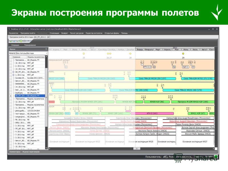 Экран конструктора онтологий Подход к построению МАС цеха