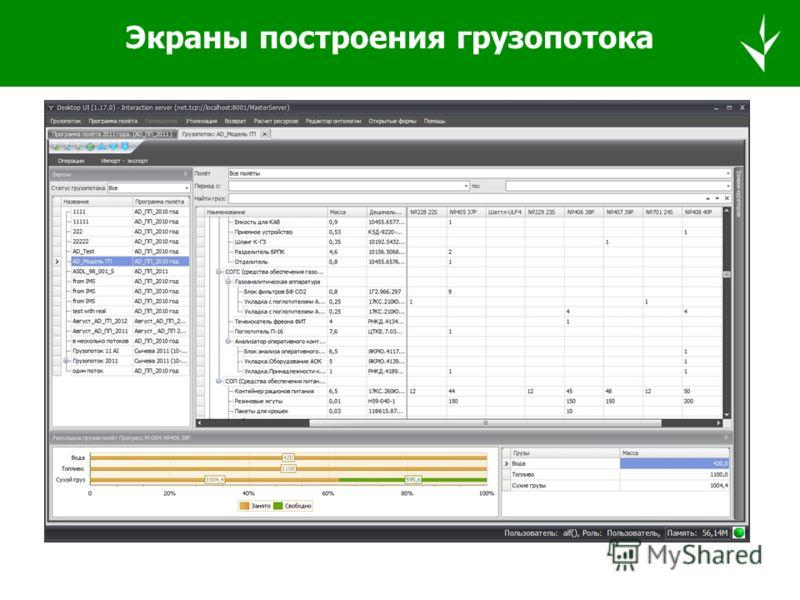 Экраны построения программы полетов Подход к построению МАС цеха