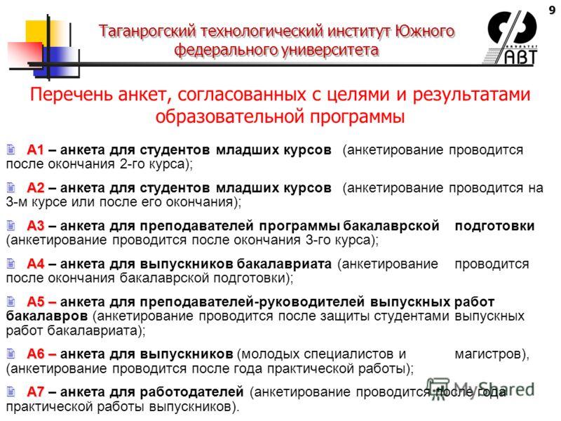 9 Таганрогский технологический институт Южного федерального университета А1 А1 – анкета для студентов младших курсов(анкетирование проводится после окончания 2-го курса); А2 А2 – анкета для студентов младших курсов(анкетирование проводится на 3-м кур