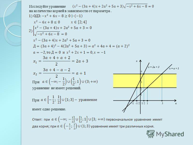 При уравнение не имеет решений. При имеет одно решение. Исследуйте уравнение на количество корней в зависимости от параметра. x a31-1/21/2 1 2 3 4 x = 2a + 3 x = a + 1