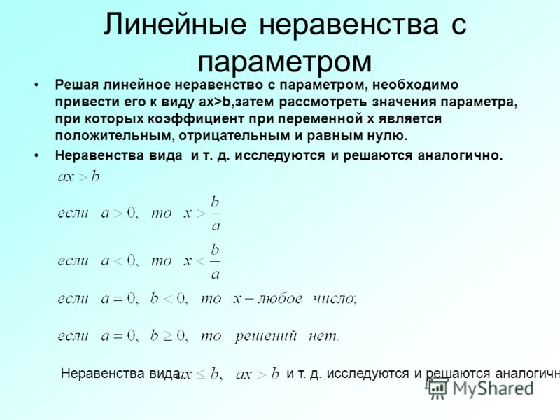 Линейные неравенства с параметром Решая линейное неравенство с параметром, необходимо привести его к виду ax>b,затем рассмотреть значения параметра, при которых коэффициент при переменной х является положительным, отрицательным и равным нулю. Неравен
