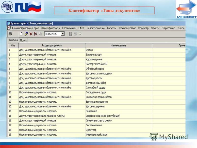 Классификатор «Типы документов»
