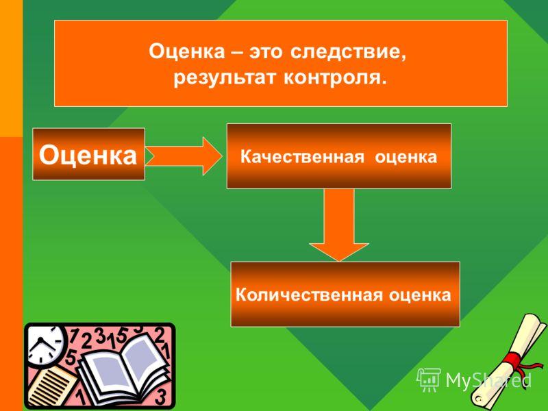 Качественная оценка Количественная оценка Оценка – это следствие, результат контроля. Оценка