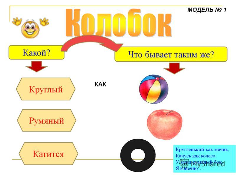 МОДЕЛЬ 1 КАК