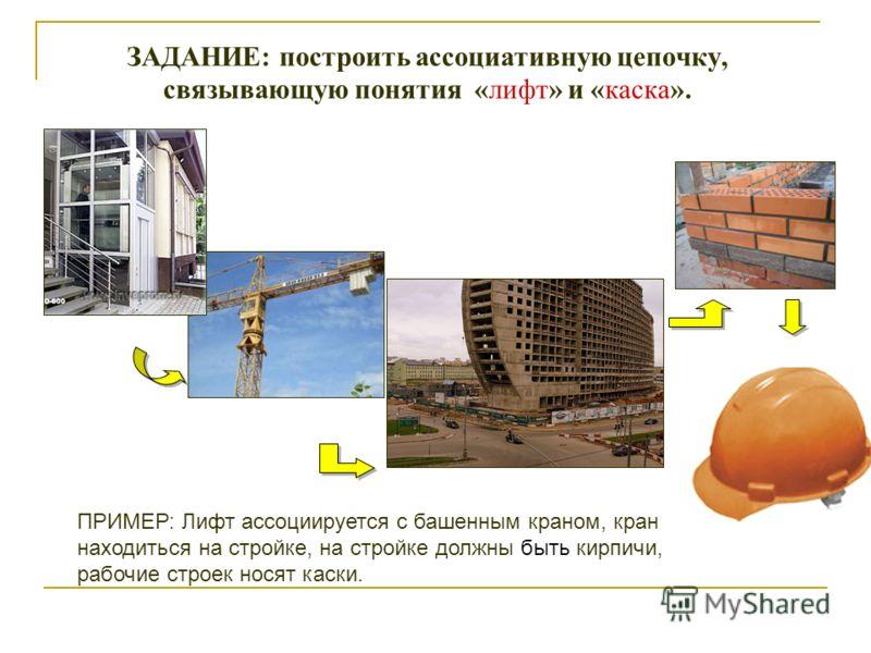 ЗАДАНИЕ: построить ассоциативную цепочку, связывающую понятия «лифт» и «каска». ПРИМЕР: Лифт ассоциируется с башенным краном, кран находиться на стройке, на стройке должны быть кирпичи, рабочие строек носят каски.
