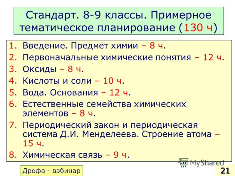 Стандарт. 8-9 классы. Примерное тематическое планирование (130 ч) 1.Введение. Предмет химии – 8 ч. 2.Первоначальные химические понятия – 12 ч. 3.Оксиды – 8 ч. 4.Кислоты и соли – 10 ч. 5.Вода. Основания – 12 ч. 6.Естественные семейства химических элем