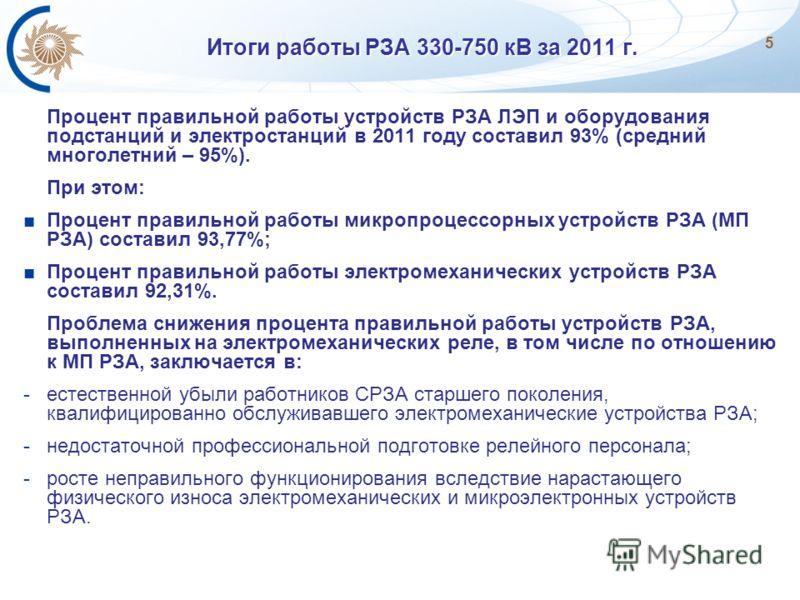 Итоги работы РЗА 330-750 кВ за 2011 г. Процент правильной работы устройств РЗА ЛЭП и оборудования подстанций и электростанций в 2011 году составил 93% (средний многолетний – 95%). При этом: Процент правильной работы микропроцессорных устройств РЗА (М