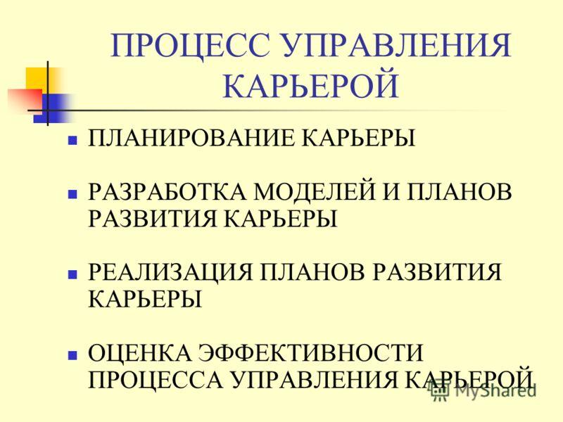 ПРОЦЕСС УПРАВЛЕНИЯ КАРЬЕРОЙ ПЛАНИРОВАНИЕ КАРЬЕРЫ РАЗРАБОТКА МОДЕЛЕЙ И ПЛАНОВ РАЗВИТИЯ КАРЬЕРЫ РЕАЛИЗАЦИЯ ПЛАНОВ РАЗВИТИЯ КАРЬЕРЫ ОЦЕНКА ЭФФЕКТИВНОСТИ ПРОЦЕССА УПРАВЛЕНИЯ КАРЬЕРОЙ