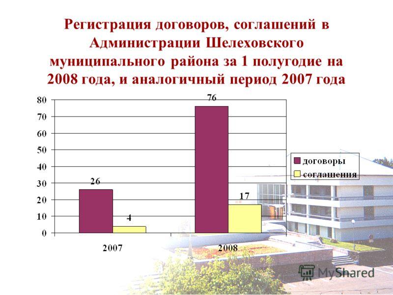 Регистрация договоров, соглашений в Администрации Шелеховского муниципального района за 1 полугодие на 2008 года, и аналогичный период 2007 года
