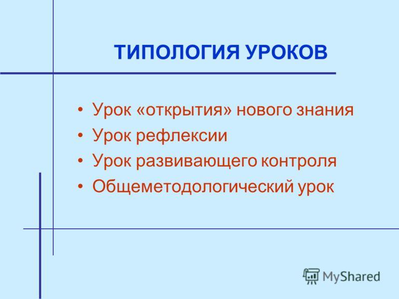 ТИПОЛОГИЯ УРОКОВ Урок «открытия» нового знания Урок рефлексии Урок развивающего контроля Общеметодологический урок