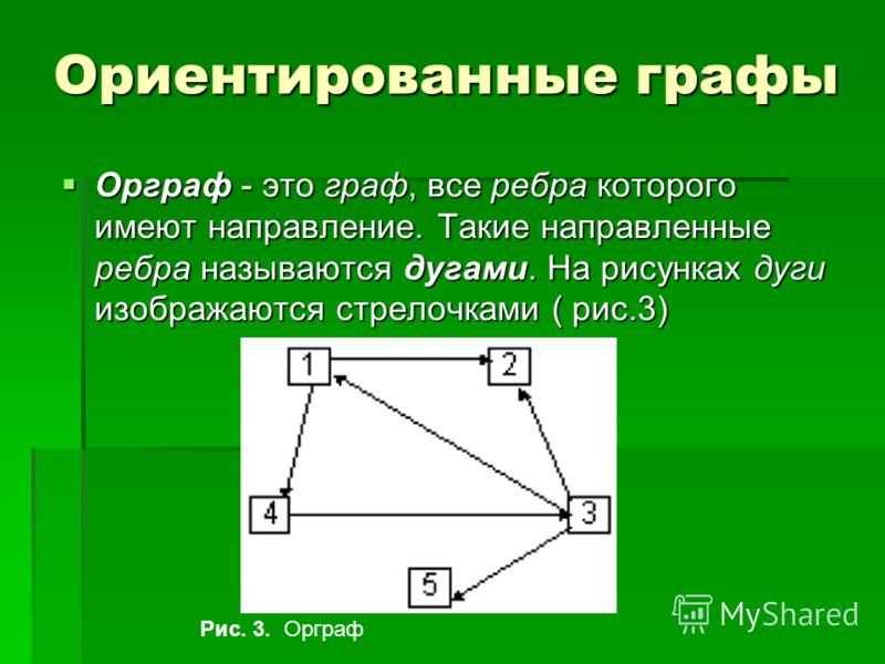 Ориентированные графы Орграф - это граф, все ребра которого имеют направление. Такие направленные ребра называются дугами. На рисунках дуги изображаются стрелочками ( рис.3) Орграф - это граф, все ребра которого имеют направление. Такие направленные