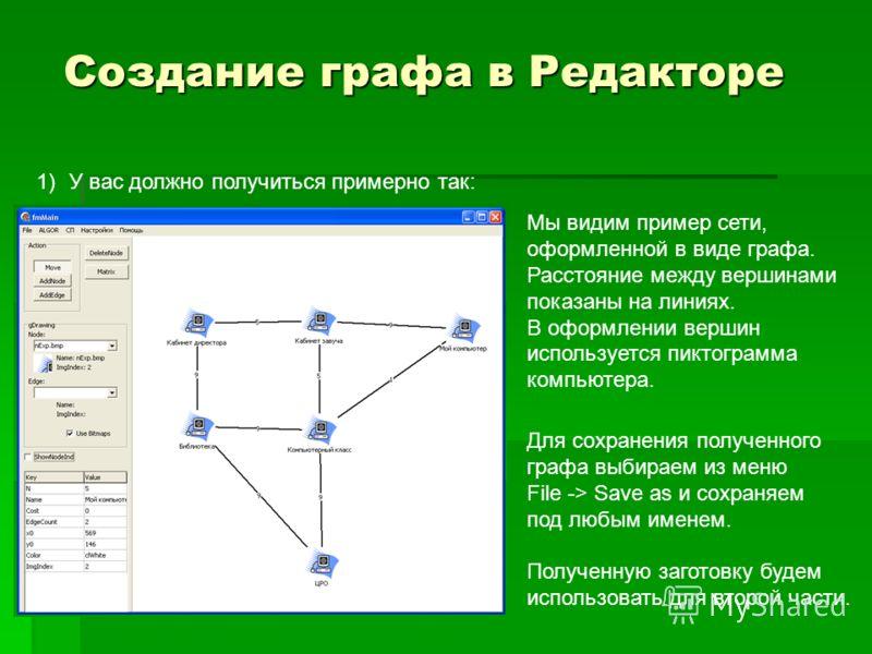 Создание графа в Редакторе 1)У вас должно получиться примерно так: Мы видим пример сети, оформленной в виде графа. Расстояние между вершинами показаны на линиях. В оформлении вершин используется пиктограмма компьютера. Для сохранения полученного граф