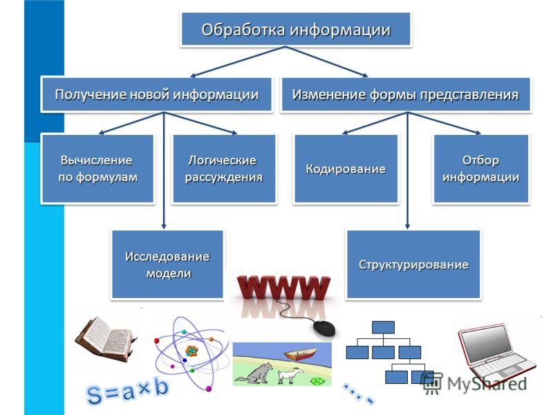 Обработка информации Обработка информации Обработка информации Обработка информации Получение новой информации Получение новой информации Получение новой информации Получение новой информации Изменение формы представления Изменение формы представлени