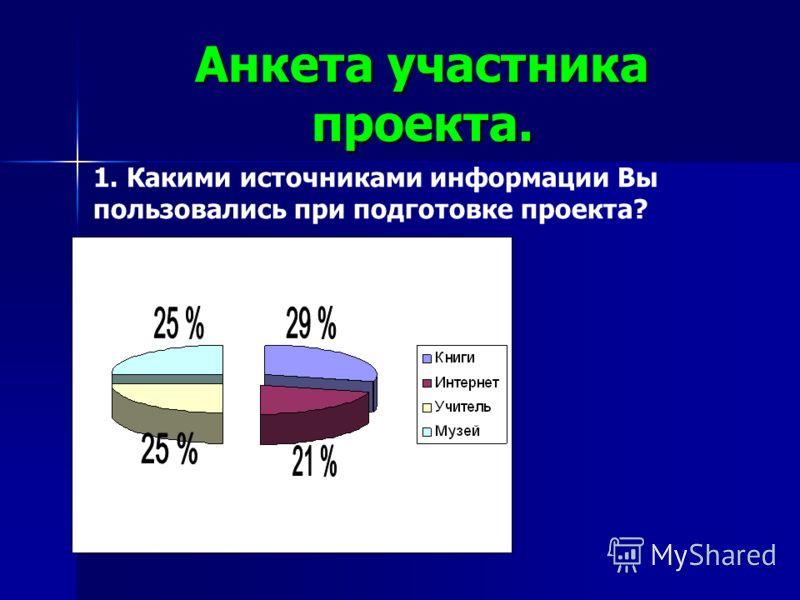 Анкета участника проекта. 1. Какими источниками информации Вы пользовались при подготовке проекта?