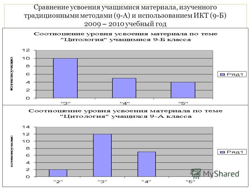 Сравнение усвоения учащимися материала, изученного традиционными методами (9-А) и использованием ИКТ (9-Б) 2009 – 2010 учебный год