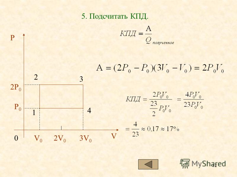 12 P 2P 0 P0P0 V0V0 03V 0 2V 0 1 2 3 4 V 5. Подсчитать КПД.
