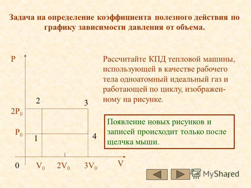 2 Задача на определение коэффициента полезного действия по графику зависимости давления от объема. P2P 0 P0P0 V0V0 03V 0 2V 0 1 2 3 4 V Рассчитайте КПД тепловой машины, использующей в качестве рабочего тела одноатомный идеальный газ и работающей по ц