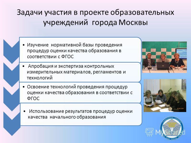 Задачи участия в проекте образовательных учреждений города Москвы Изучение нормативной базы проведения процедур оценки качества образования в соответствии с ФГОС Апробация и экспертиза контрольных измерительных материалов, регламентов и технологий Ос