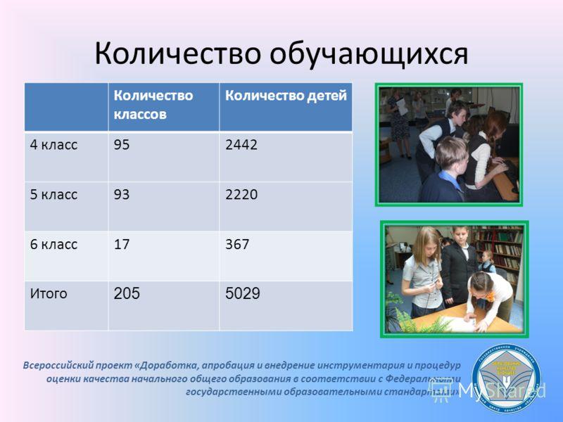 Количество обучающихся Количество классов Количество детей 4 класс952442 5 класс932220 6 класс17367 Итого 2055029 Всероссийский проект «Доработка, апробация и внедрение инструментария и процедур оценки качества начального общего образования в соответ