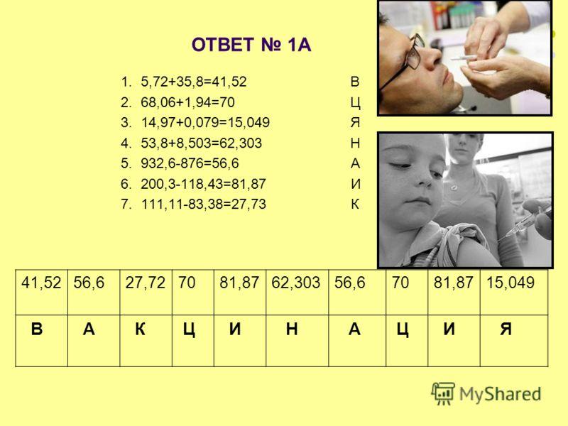 Вычислите 1. 5,72+35,8= В 2. 68,06+1,94= Ц 3. 14,97+0,079= Я 4. 53,8+8,503= Н 5. 932,6-876= А 6. 200,3-118,43= И 7. 111,11-83,38= К 41,5256,627,727081,8762,30356,67081,8715,049