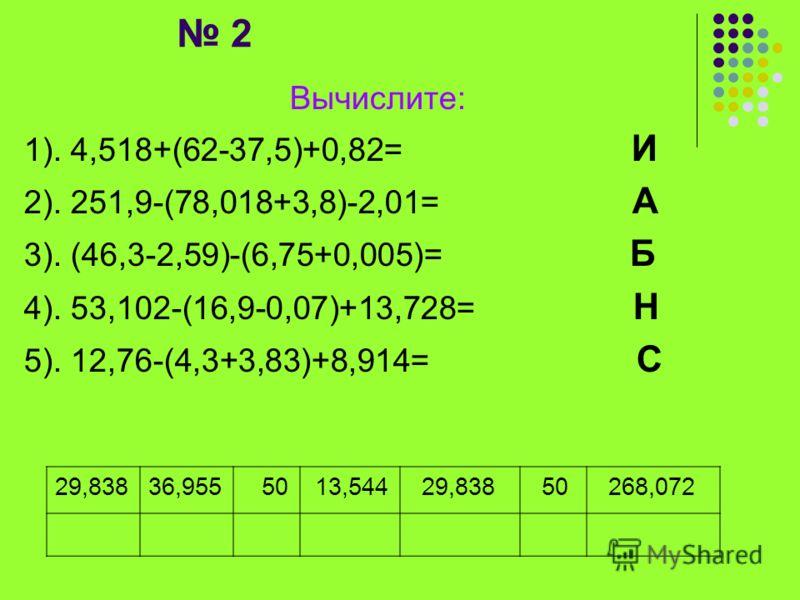 ОТВЕТ 1А 1. 5,72+35,8=41,52 В 2. 68,06+1,94=70 Ц 3. 14,97+0,079=15,049 Я 4. 53,8+8,503=62,303 Н 5. 932,6-876=56,6 А 6. 200,3-118,43=81,87 И 7. 111,11-83,38=27,73 К 41,5256,627,727081,8762,30356,67081,8715,049 В А К Ц И Н А Ц И Я