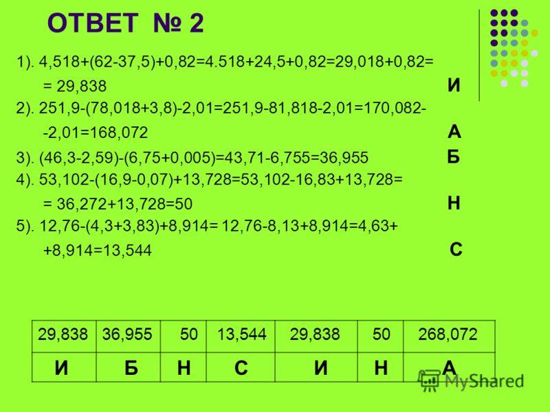 2 Вычислите: 1). 4,518+(62-37,5)+0,82= И 2). 251,9-(78,018+3,8)-2,01= А 3). (46,3-2,59)-(6,75+0,005)= Б 4). 53,102-(16,9-0,07)+13,728= Н 5). 12,76-(4,3+3,83)+8,914= С 29,83836,955 50 13,544 29,838 50 268,072