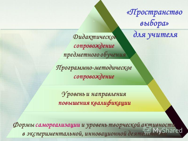 «Пространство выбора» для учителя