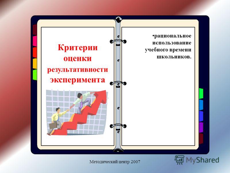 Методический центр 2007 достижение планируемых результатов обучения всеми или большинством учащихся, соответствующих современным социальным требованиям; Критерии оценки результативности эксперимента расширение практико- ориентированных знаний; уровен