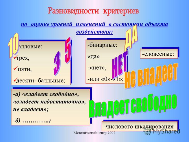 Методический центр 2007 -числового шкалирования по оценке уровней изменений в состоянии объекта воздействия: -балловые: трех, пяти, десяти- балльные; -балловые: трех, пяти, десяти- балльные; -бинарные: «да» -«нет», -или «0»-«1»; -бинарные: «да» -«нет