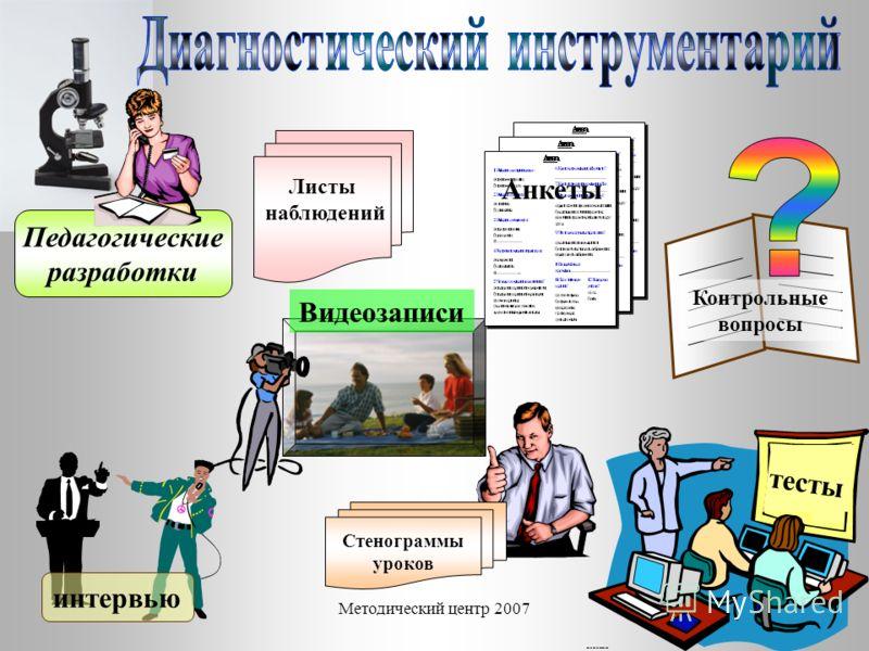 Методический центр 2007 Листы наблюдений интервью тесты Контрольные вопросы Педагогические разработки Видеозаписи Стенограммы уроков Анкеты