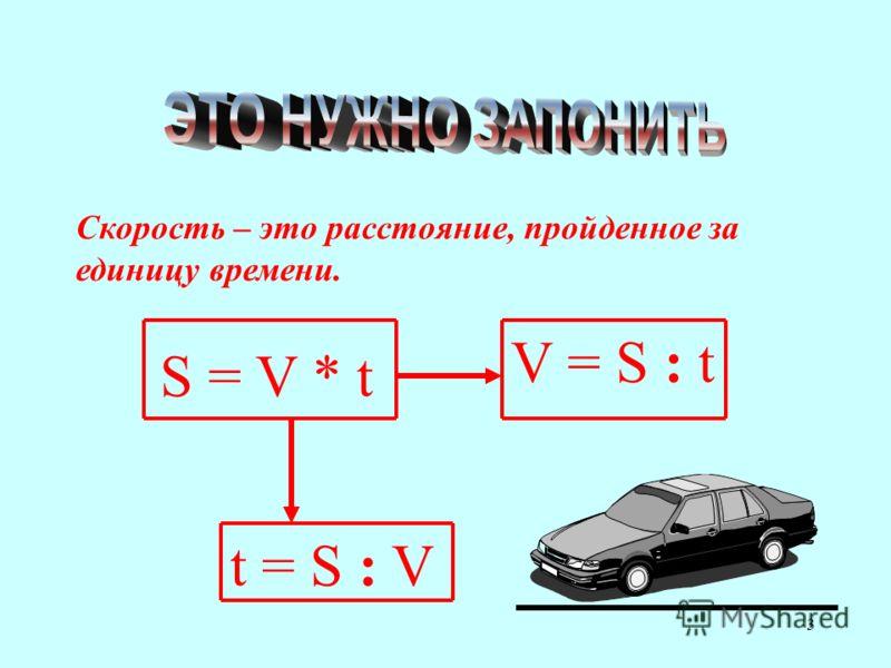 3 Скорость – это расстояние, пройденное за единицу времени. S = V * t V = S : t t = S : V