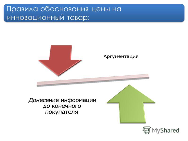 Правила обоснования цены на инновационный товар: