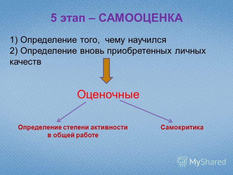 5 этап – САМООЦЕНКА 1) Определение того, чему научился 2) Определение вновь приобретенных личных качеств Оценочные Определение степени активности в общей работе Самокритика