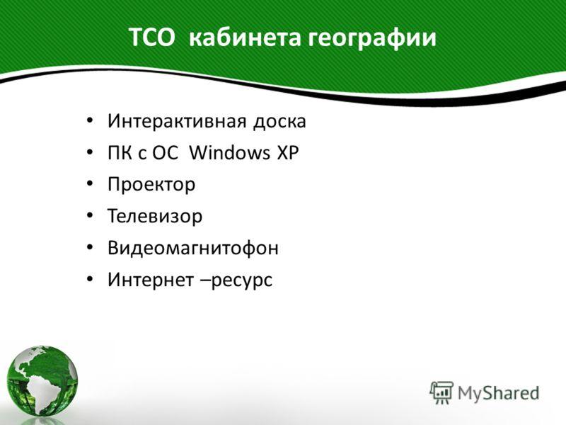 ТСО кабинета географии Интерактивная доска ПК с ОС Windows XP Проектор Телевизор Видеомагнитофон Интернет –ресурс