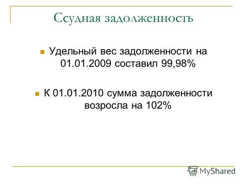 Ссудная задолженность Удельный вес задолженности на 01.01.2009 составил 99,98% К 01.01.2010 сумма задолженности возросла на 102%