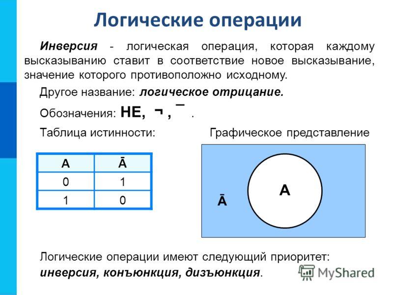 Инверсия - логическая операция, которая каждому высказыванию ставит в соответствие новое высказывание, значение которого противоположно исходному. Другое название: логическое отрицание. Обозначения: НЕ, ¬, ¯. АĀ 01 10 Логические операции имеют следую