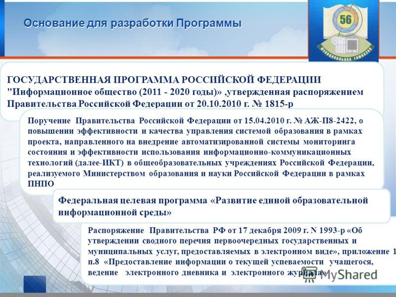 Основание для разработки Программы ГОСУДАРСТВЕННАЯ ПРОГРАММА РОССИЙСКОЙ ФЕДЕРАЦИИ