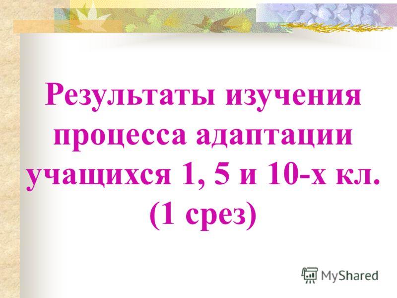 Результаты изучения процесса адаптации учащихся 1, 5 и 10-х кл. (1 срез)